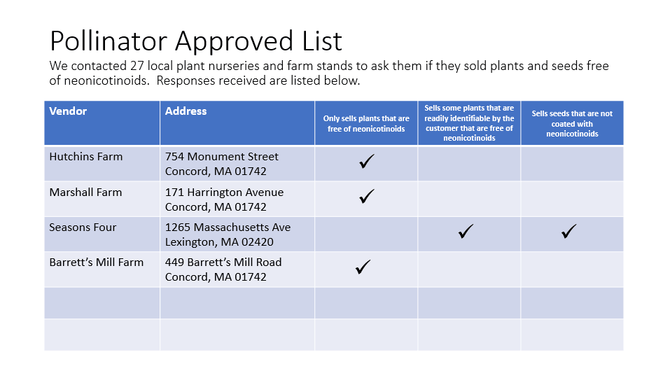 Pollinator Approved Lists