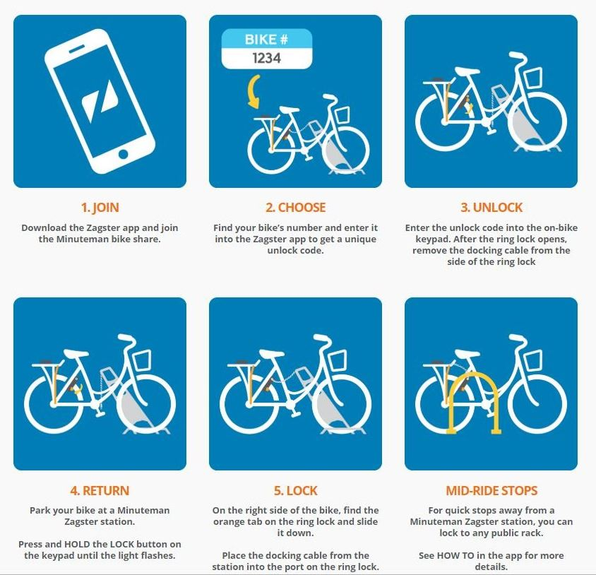 Bike Share Directions